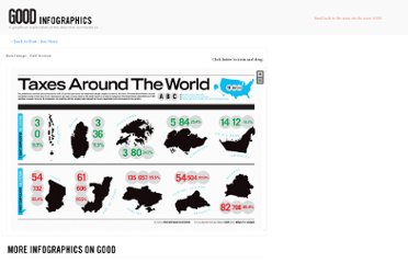 http://awesome.good.is/transparency/web/1102/taxes-around-world/flat.html