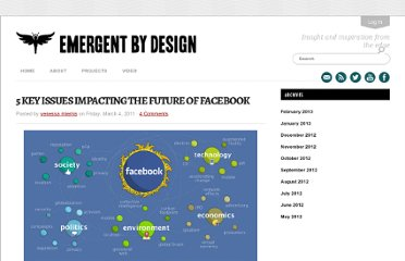 http://emergentbydesign.com/2011/03/04/5-key-issues-impacting-the-future-of-facebook/