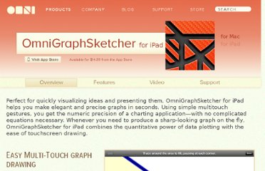 http://www.omnigroup.com/products/omnigraphsketcher-ipad/