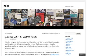 http://neilbowers.wordpress.com/2008/07/27/a-unified-list-of-the-best-100-novels/