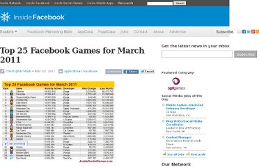 http://www.insidefacebook.com/2011/03/01/top-25-facebook-games-for-march-2011/