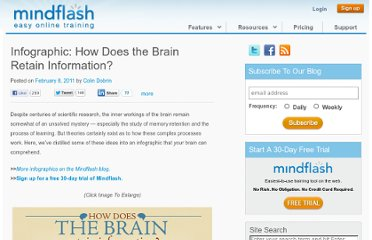 http://www.mindflash.com/blog/2011/02/how-does-the-brain-retain-information/
