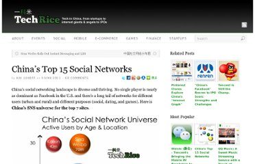 http://techrice.com/2011/03/08/chinas-top-15-social-networks/