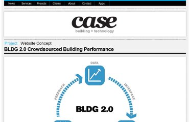 http://www.case-inc.com/content/bldg-20-crowdsourcing-building-energy-performance