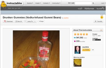 http://www.instructables.com/id/Drunken-Gummies-Vodka-Infused-Gummi-Bears/