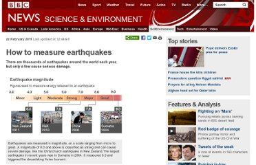 http://www.bbc.co.uk/news/science-environment-12540504