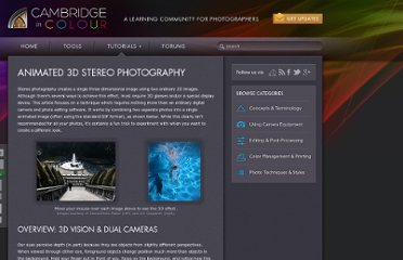 http://www.cambridgeincolour.com/tutorials/animated-3d-stereo-photography.htm