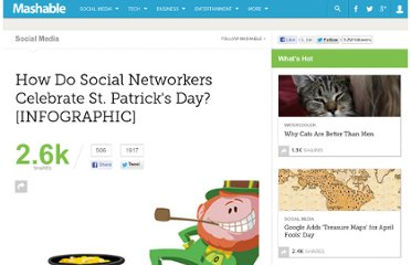 http://mashable.com/2011/03/13/st-patricks-day/