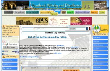 http://www.whisky-distilleries.info/__TableauRapportQ_EN.shtml