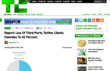 http://techcrunch.com/2011/03/15/report-use-of-third-party-twitter-clients-dwindles-to-42-percent/