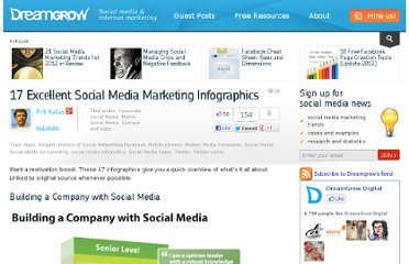 http://www.dreamgrow.com/17-excellent-social-media-marketing-infographics/