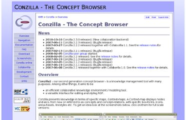 http://www.conzilla.org/wiki/Overview/Main
