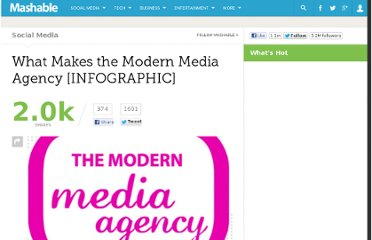 http://mashable.com/2011/03/17/modern-media-agency/