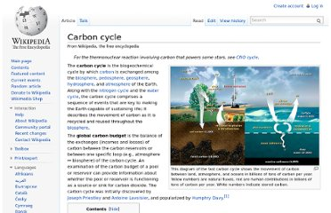 http://en.wikipedia.org/wiki/Carbon_cycle