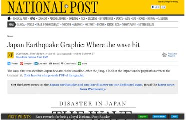 http://news.nationalpost.com/photo_gallery/japan-earthquake-graphic-where-the-wave-hit/