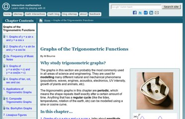 http://www.intmath.com/trigonometric-graphs/trigo-graph-intro.php