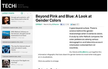 http://www.techi.com/2011/03/beyond-pink-and-blue-a-look-at-gender-colors/