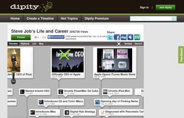 http://www.dipity.com/StevePro/Steve-Jobs-Life-and-Career/