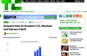 http://techcrunch.com/2011/03/23/groupon-u-s-revenues/