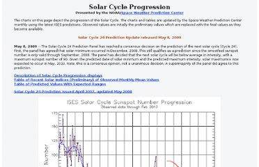 http://www.swpc.noaa.gov/SolarCycle/index.html