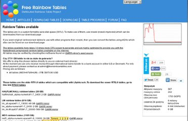 http://www.freerainbowtables.com/pl/tables/