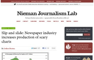 http://www.niemanlab.org/2011/03/slip-and-slide-newspaper-industry-increases-production-of-scary-charts/