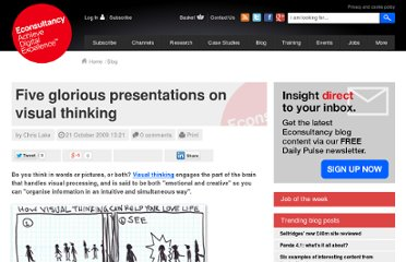 http://econsultancy.com/uk/blog/4830-five-glorious-presentations-on-visual-thinking
