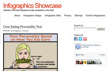 http://www.infographicsshowcase.com/corn-eating-personality-test/
