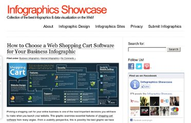 http://www.infographicsshowcase.com/how-to-choose-a-web-shopping-cart-software-for-your-business-infographic/