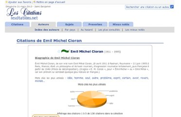 http://www.lescitations.net/citations/auteurs/Emil_Michel_Cioran.html