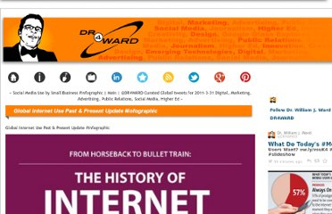 http://www.dr4ward.com/dr4ward/2011/03/global-internet-use-past-present-update-infographic-.html