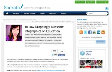 http://blog.socrato.com/10-jaw-droppingly-awesome-infographics-on-education/