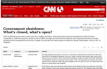 http://www.cnn.com/interactive/2011/04/politics/interactive.govt.shutdown.list/index.html?hpt=T2