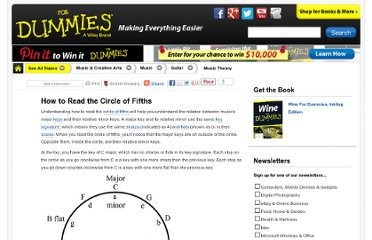 http://www.dummies.com/how-to/content/how-to-read-the-circle-of-fifths.html