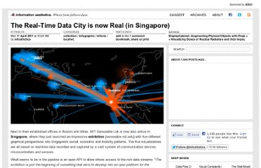 http://infosthetics.com/archives/2011/04/the_real-time_data_city_is_now_real.html