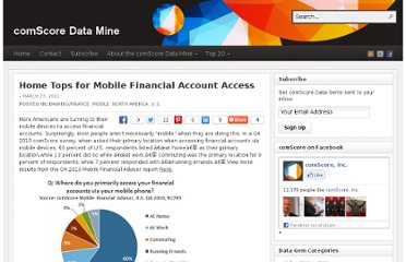 http://www.comscoredatamine.com/2011/03/home-tops-for-mobile-financial-account-access/