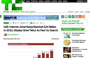 http://techcrunch.com/2011/04/13/iab-advertising-26-billion-2010/