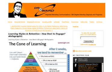 http://www.dr4ward.com/dr4ward/2011/04/learning-styles-retention-how-best-to-engage.html