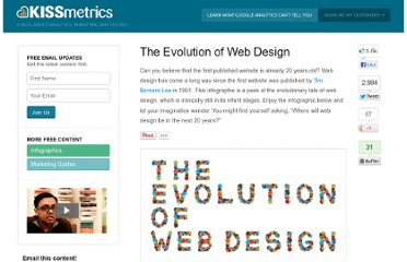 http://blog.kissmetrics.com/evolution-of-web-design/