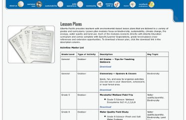 http://www.alpac.ca/index.cfm?id=lesson_plans