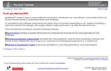 http://download.oracle.com/javase/tutorial/javabeans/index.html
