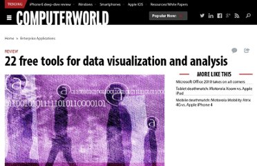 http://www.computerworld.com/s/article/9215504/22_free_tools_for_data_visualization_and_analysis