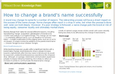 http://www.millwardbrown.com/Insights/KnowledgePoints/ChangeABrandsName/ChangeABrandsName-Page1.aspx