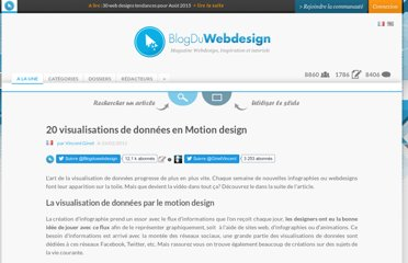 http://www.blogduwebdesign.com/motion_design/20-visualisations-de-donnees-en-motion-design/236