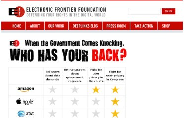 https://www.eff.org/pages/when-government-comes-knocking-who-has-your-back