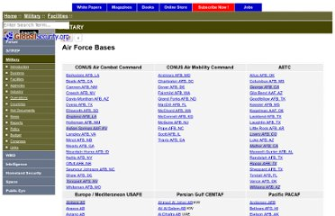 http://www.globalsecurity.org/military/facility/afb.htm