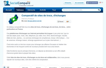 http://socialcompare.com/fr/comparison/comparatif-de-sites-de-trocs-d-echanges