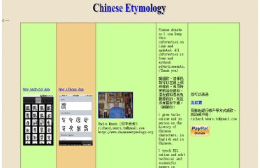 http://www.chineseetymology.org/CharacterEtymology.aspx?characterInput=&submitButton1=Etymology