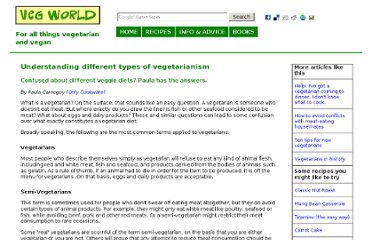 http://www.veg-world.com/articles/types-of-vegetarian.htm