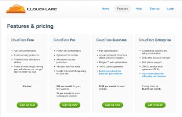 https://www.cloudflare.com/plans.html